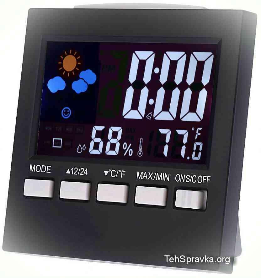 фото гигрометр измерения влажности воздуха