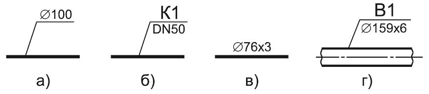 Условное графическое обозначение диаметров труб